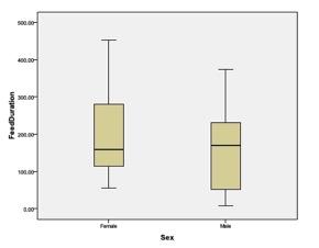 Amar's graph